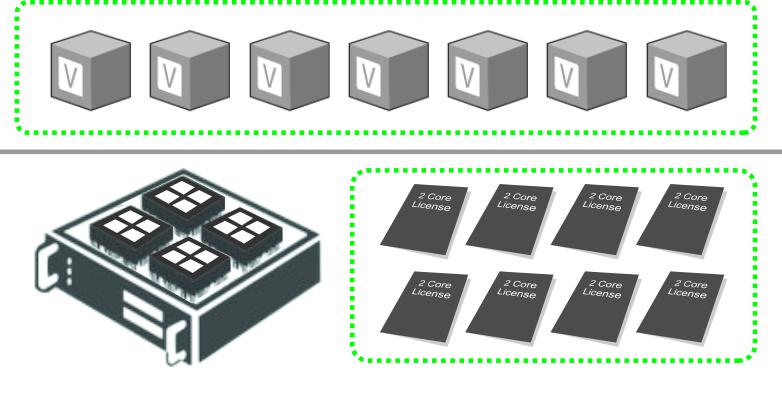Windows Datacenter